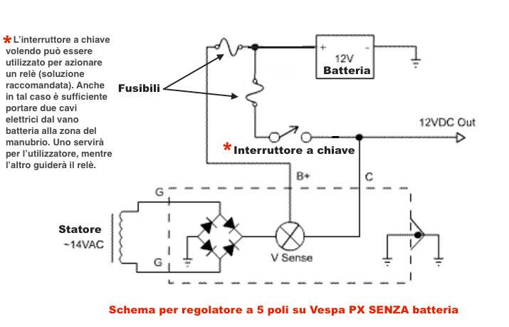 Schema elettrico per batteria su Vespa PX